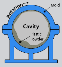 Mold-Diagram - Multi-Tech Products, Inc.
